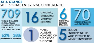 2011-conf-numbers-horizontal